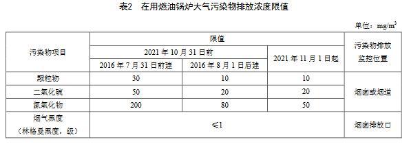 天津排放标准2.jpg