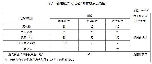 天津排放标准4.jpg