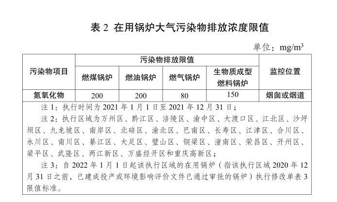 重庆尊龙官网使用访问zd207排放标准1