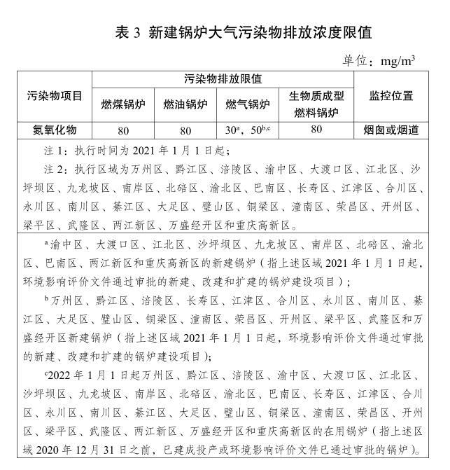 重庆尊龙官网使用访问zd207排放标准2